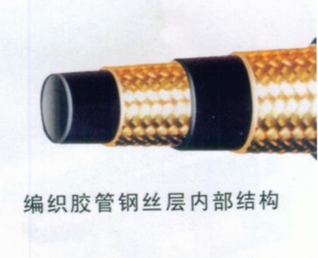钢丝编织液压胶管